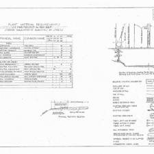 Roadside Improvement Planting Plans - South Unit - Material Requirements