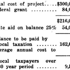 Sources of money to pay for the addition to Lake Placid High School, 1934 to 1936.